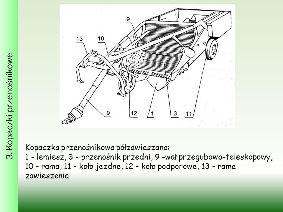 3. Kopaczki przenośnikowe Kopaczka przenośnikowa półzawieszana: 1 - lemiesz, 3 - przenośnik przedni, 9 -wał przegubowo-teleskopowy, 10 - rama, 11 - ko