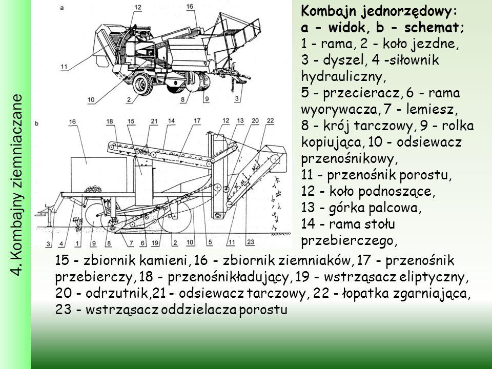 4. Kombajny ziemniaczane Kombajn jednorzędowy: a - widok, b - schemat; 1 - rama, 2 - koło jezdne, 3 - dyszel, 4 -siłownik hydrauliczny, 5 - przecierac