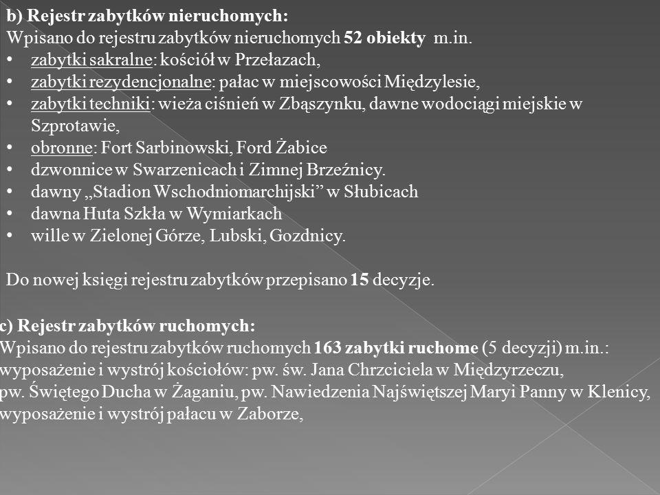 b) Rejestr zabytków nieruchomych: Wpisano do rejestru zabytków nieruchomych 52 obiekty m.in.