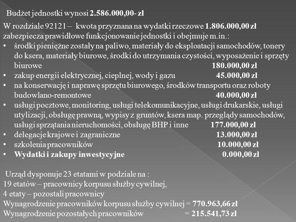 Budżet jednostki wynosi 2.586.000,00- zł W rozdziale 92121 – kwota przyznana na wydatki rzeczowe 1.806.000,00 zł zabezpiecza prawidłowe funkcjonowanie jednostki i obejmuje m.in.: środki pieniężne zostały na paliwo, materiały do eksploatacji samochodów, tonery do ksera, materiały biurowe, środki do utrzymania czystości, wyposażenie i sprzęty biurowe 180.000,00 zł zakup energii elektrycznej, cieplnej, wody i gazu 45.000,00 zł na konserwację i naprawę sprzętu biurowego, środków transportu oraz roboty budowlano-remontowe 40.000,00 zł usługi pocztowe, monitoring, usługi telekomunikacyjne, usługi drukarskie, usługi utylizacji, obsługę prawną, wypisy z gruntów, ksera map.