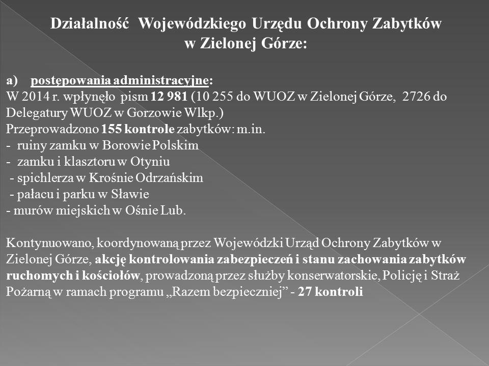 Działalność Wojewódzkiego Urzędu Ochrony Zabytków w Zielonej Górze: a)postępowania administracyjne: W 2014 r.