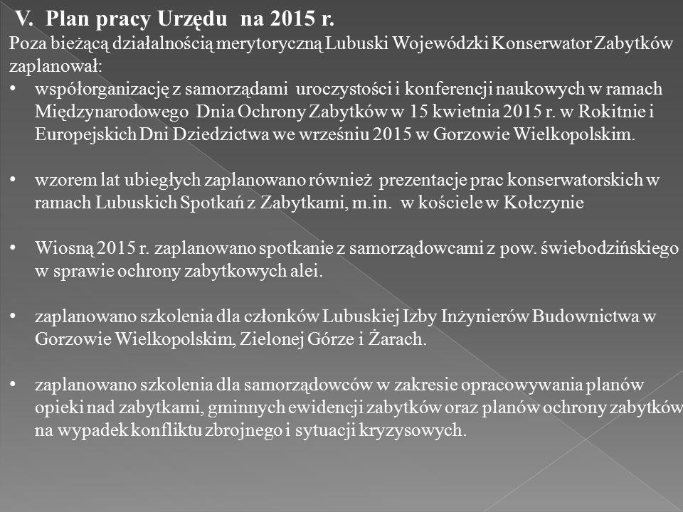 V. Plan pracy Urzędu na 2015 r.
