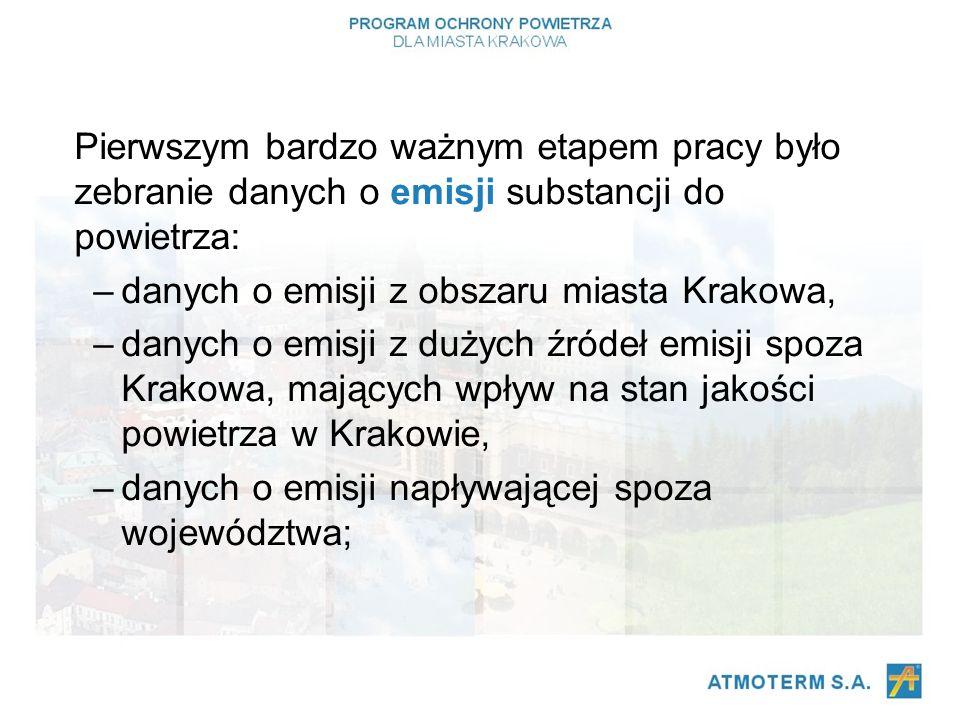 Pierwszym bardzo ważnym etapem pracy było zebranie danych o emisji substancji do powietrza: –danych o emisji z obszaru miasta Krakowa, –danych o emisji z dużych źródeł emisji spoza Krakowa, mających wpływ na stan jakości powietrza w Krakowie, –danych o emisji napływającej spoza województwa;