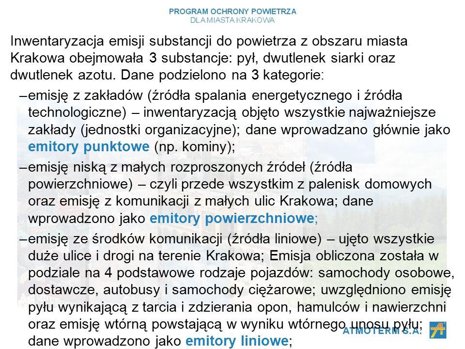 Inwentaryzacja emisji substancji do powietrza z obszaru miasta Krakowa obejmowała 3 substancje: pył, dwutlenek siarki oraz dwutlenek azotu.