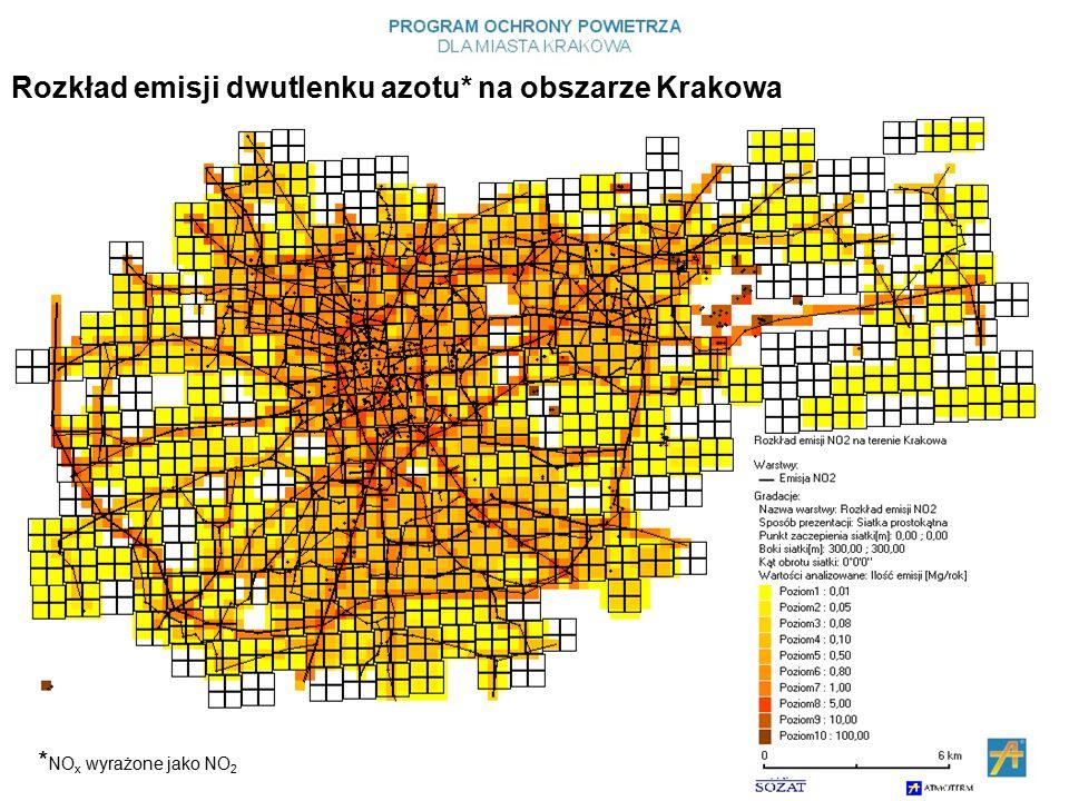 Rozkład emisji dwutlenku azotu* na obszarze Krakowa * NO x wyrażone jako NO 2