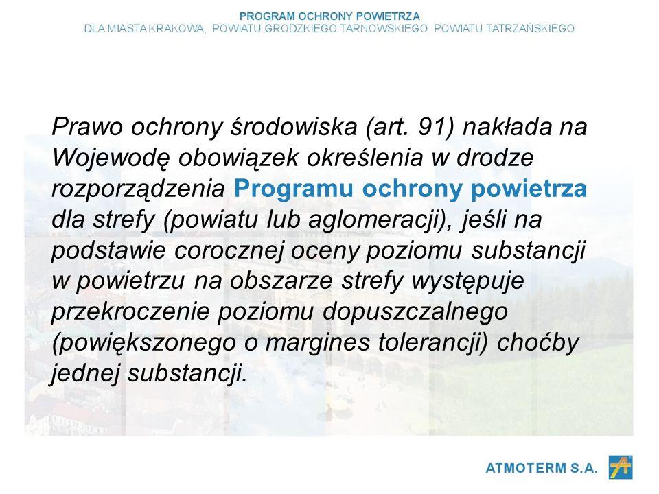 Prawo ochrony środowiska (art.