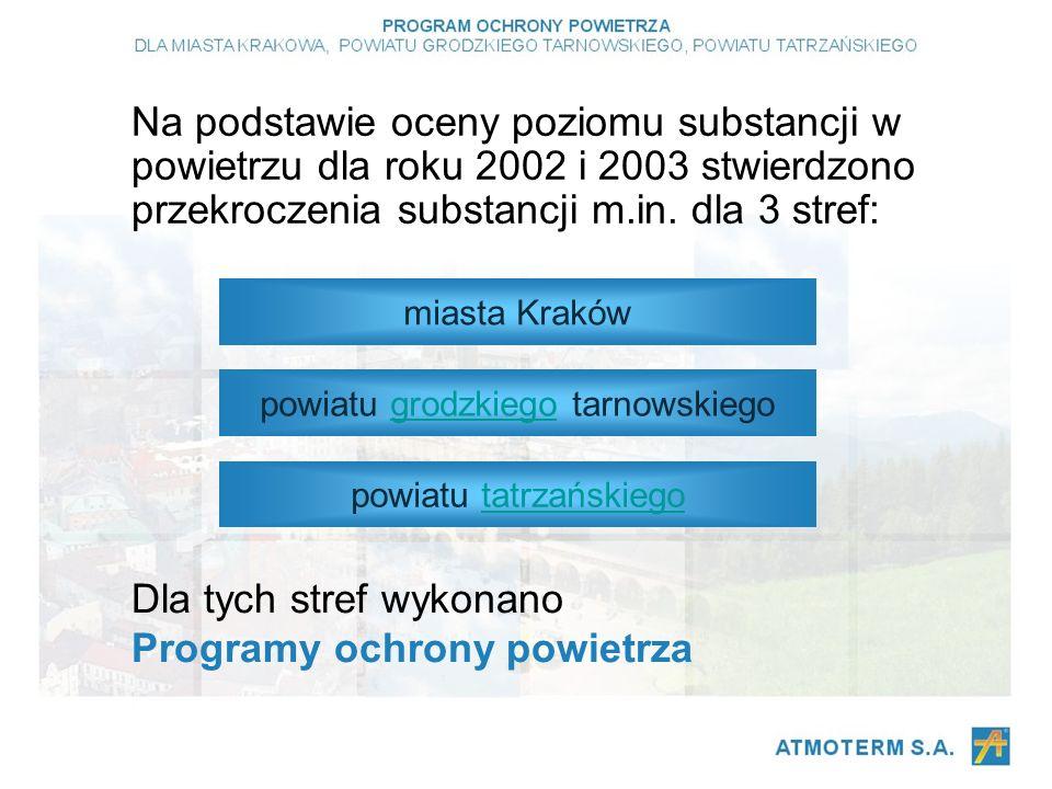 Na podstawie oceny poziomu substancji w powietrzu dla roku 2002 i 2003 stwierdzono przekroczenia substancji m.in.