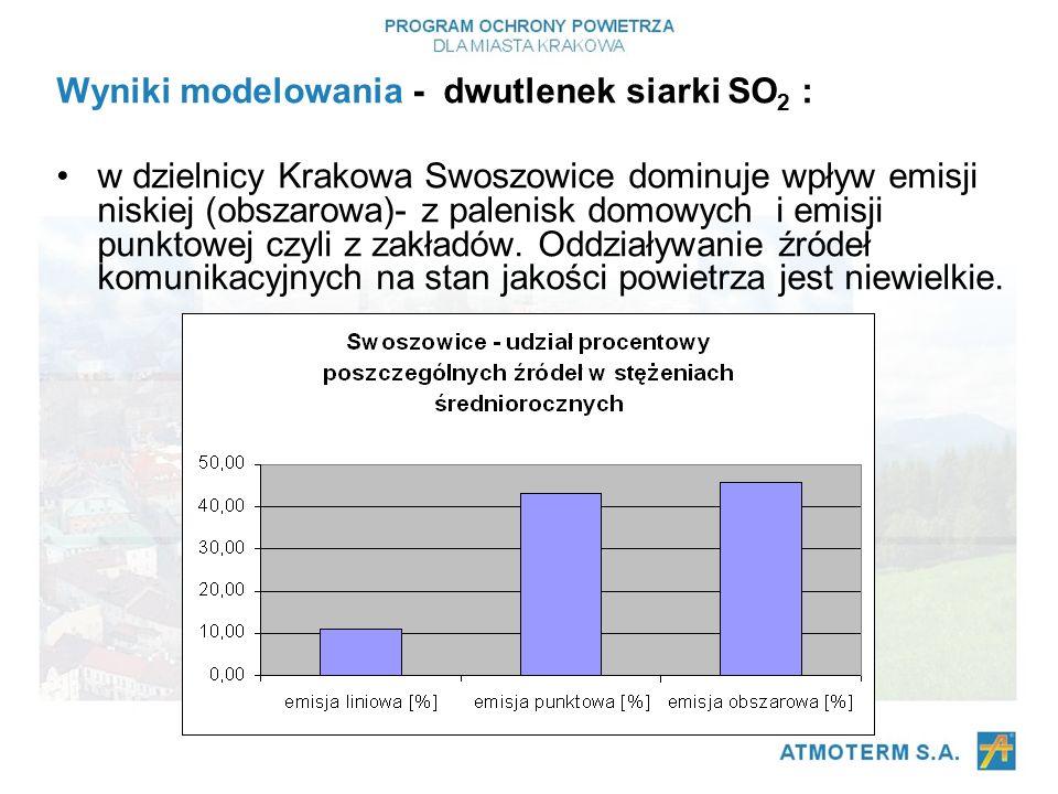 Wyniki modelowania - dwutlenek siarki SO 2 : w dzielnicy Krakowa Swoszowice dominuje wpływ emisji niskiej (obszarowa)- z palenisk domowych i emisji punktowej czyli z zakładów.