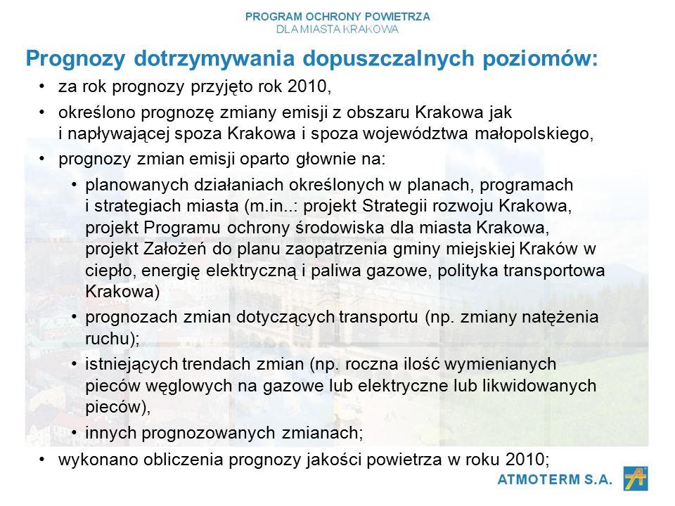Prognozy dotrzymywania dopuszczalnych poziomów: za rok prognozy przyjęto rok 2010, określono prognozę zmiany emisji z obszaru Krakowa jak i napływającej spoza Krakowa i spoza województwa małopolskiego, prognozy zmian emisji oparto głownie na: planowanych działaniach określonych w planach, programach i strategiach miasta (m.in..: projekt Strategii rozwoju Krakowa, projekt Programu ochrony środowiska dla miasta Krakowa, projekt Założeń do planu zaopatrzenia gminy miejskiej Kraków w ciepło, energię elektryczną i paliwa gazowe, polityka transportowa Krakowa) prognozach zmian dotyczących transportu (np.