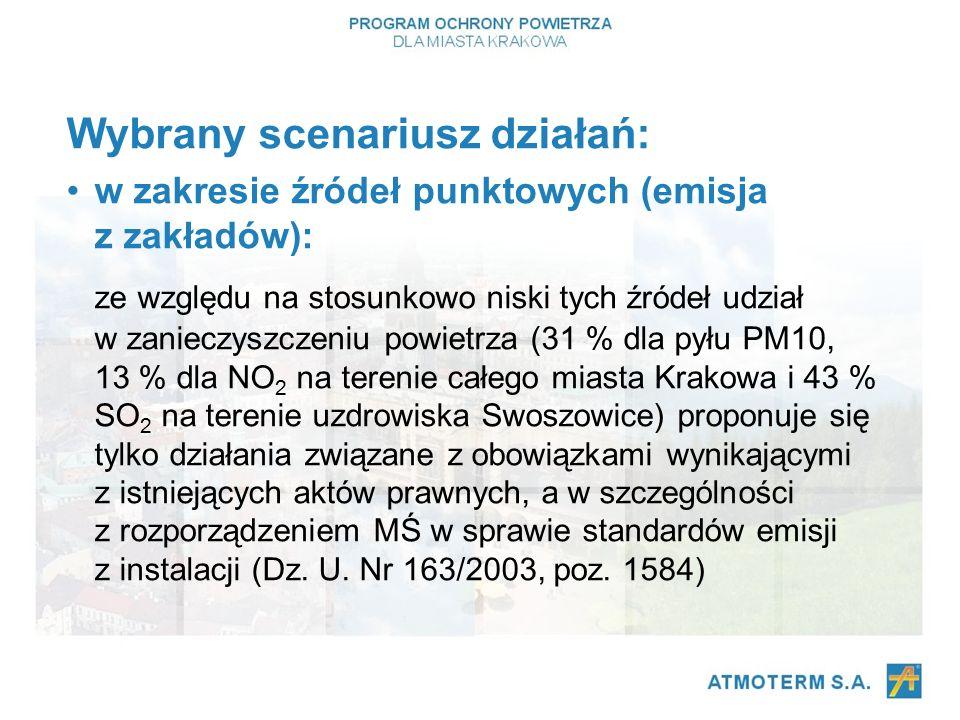 Wybrany scenariusz działań: w zakresie źródeł punktowych (emisja z zakładów): ze względu na stosunkowo niski tych źródeł udział w zanieczyszczeniu powietrza (31 % dla pyłu PM10, 13 % dla NO 2 na terenie całego miasta Krakowa i 43 % SO 2 na terenie uzdrowiska Swoszowice) proponuje się tylko działania związane z obowiązkami wynikającymi z istniejących aktów prawnych, a w szczególności z rozporządzeniem MŚ w sprawie standardów emisji z instalacji (Dz.
