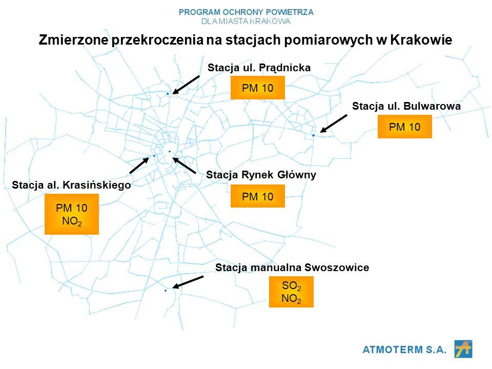 Stacja ul. Prądnicka Stacja al. Krasińskiego Stacja Rynek Główny Stacja ul.