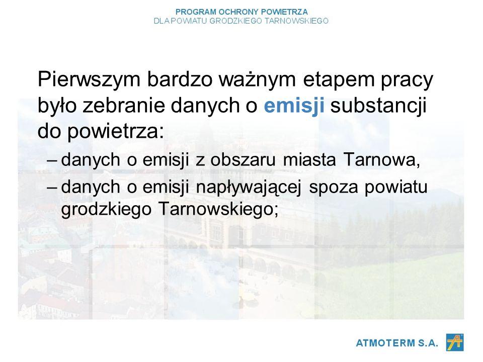 Pierwszym bardzo ważnym etapem pracy było zebranie danych o emisji substancji do powietrza: –d–danych o emisji z obszaru miasta Tarnowa, –d–danych o emisji napływającej spoza powiatu grodzkiego Tarnowskiego;