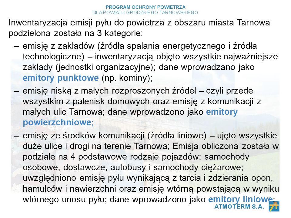 Inwentaryzacja emisji pyłu do powietrza z obszaru miasta Tarnowa podzielona została na 3 kategorie : –emisję z zakładów (źródła spalania energetycznego i źródła technologiczne) – inwentaryzacją objęto wszystkie najważniejsze zakłady (jednostki organizacyjne); dane wprowadzano jako emitory punktowe (np.