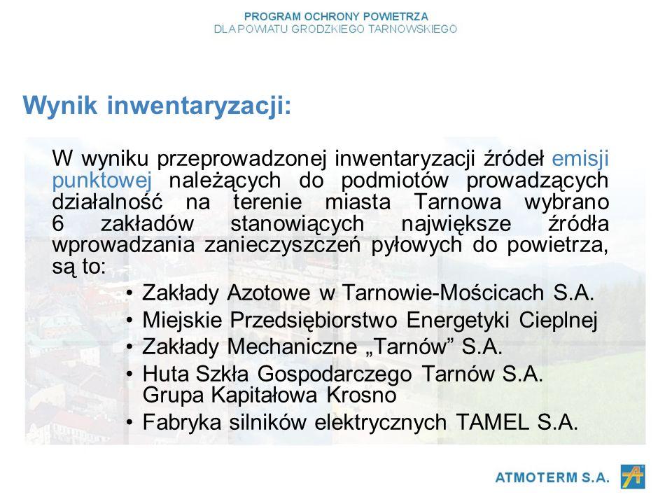 W wyniku przeprowadzonej inwentaryzacji źródeł emisji punktowej należących do podmiotów prowadzących działalność na terenie miasta Tarnowa wybrano 6 zakładów stanowiących największe źródła wprowadzania zanieczyszczeń pyłowych do powietrza, są to: Zakłady Azotowe w Tarnowie-Mościcach S.A.