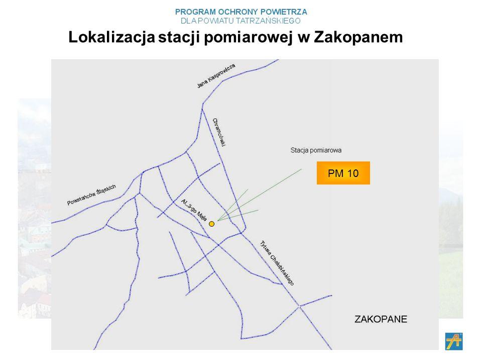 Lokalizacja stacji pomiarowej w Zakopanem PM 10