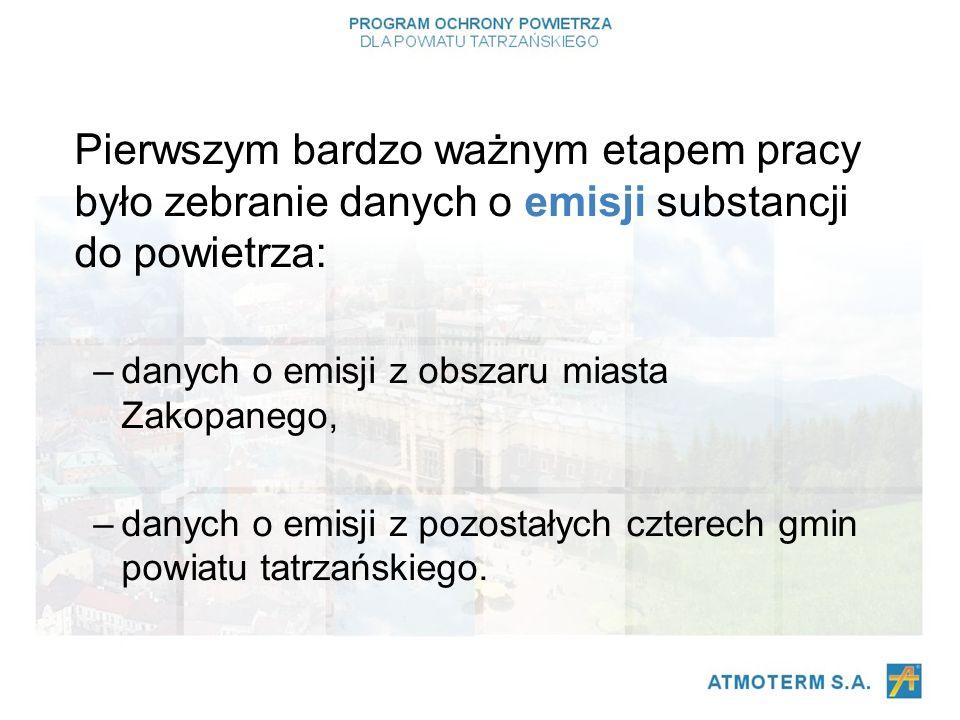 Pierwszym bardzo ważnym etapem pracy było zebranie danych o emisji substancji do powietrza: –d–danych o emisji z obszaru miasta Zakopanego, –d–danych o emisji z pozostałych czterech gmin powiatu tatrzańskiego.