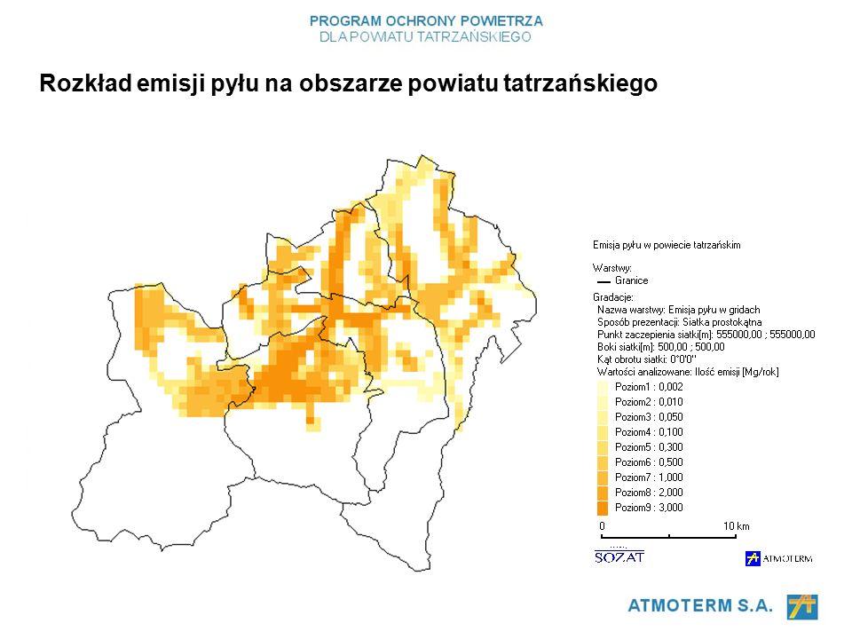 Rozkład emisji pyłu na obszarze powiatu tatrzańskiego