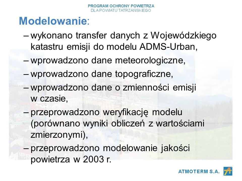 Modelowanie: –wykonano transfer danych z Wojewódzkiego katastru emisji do modelu ADMS-Urban, –wprowadzono dane meteorologiczne, –wprowadzono dane topograficzne, –wprowadzono dane o zmienności emisji w czasie, –przeprowadzono weryfikację modelu (porównano wyniki obliczeń z wartościami zmierzonymi), –przeprowadzono modelowanie jakości powietrza w 2003 r.