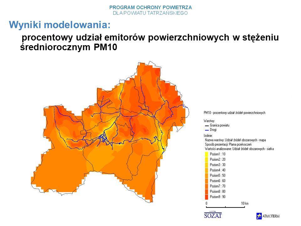 Wyniki modelowania: procentowy udział emitorów powierzchniowych w stężeniu średniorocznym PM10