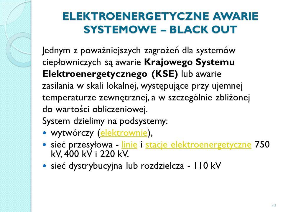 ELEKTROENERGETYCZNE AWARIE SYSTEMOWE – BLACK OUT Jednym z poważniejszych zagrożeń dla systemów ciepłowniczych są awarie Krajowego Systemu Elektroenergetycznego (KSE) lub awarie zasilania w skali lokalnej, występujące przy ujemnej temperaturze zewnętrznej, a w szczególnie zbliżonej do wartości obliczeniowej.