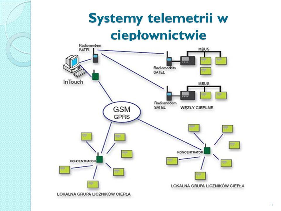 Systemy telemetrii w ciepłownictwie 5