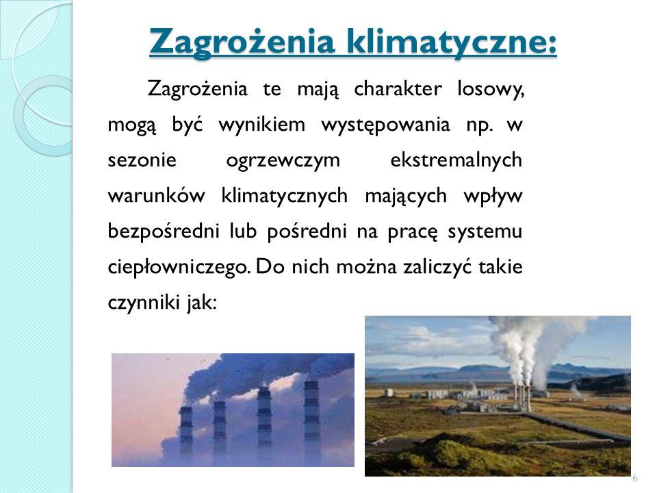 Zagrożenia klimatyczne: Zagrożenia klimatyczne: Zagrożenia te mają charakter losowy, mogą być wynikiem występowania np.