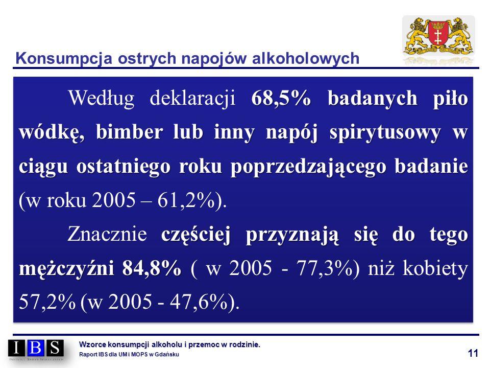 11 Wzorce konsumpcji alkoholu i przemoc w rodzinie. Raport IBS dla UM i MOPS w Gdańsku 68,5% badanych piło wódkę, bimber lub inny napój spirytusowy w