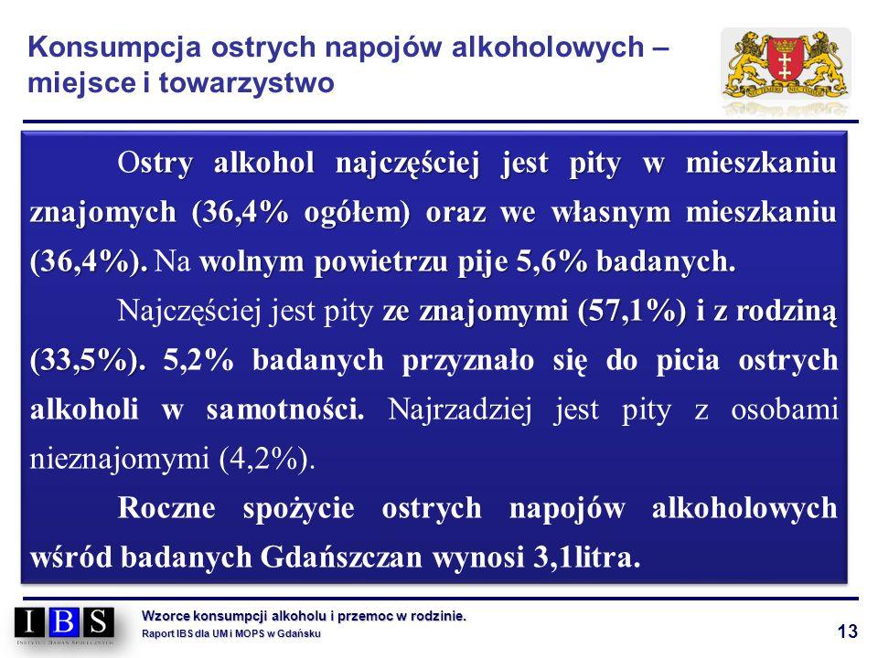 13 Wzorce konsumpcji alkoholu i przemoc w rodzinie. Raport IBS dla UM i MOPS w Gdańsku stry alkohol najczęściej jest pity w mieszkaniu znajomych (36,4