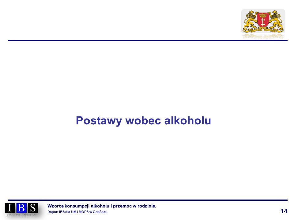 14 Wzorce konsumpcji alkoholu i przemoc w rodzinie. Raport IBS dla UM i MOPS w Gdańsku Postawy wobec alkoholu