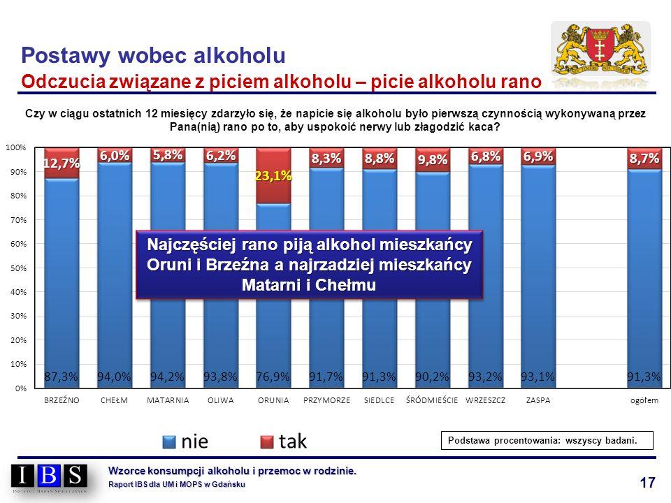 17 Wzorce konsumpcji alkoholu i przemoc w rodzinie. Raport IBS dla UM i MOPS w Gdańsku Postawy wobec alkoholu Odczucia związane z piciem alkoholu – pi