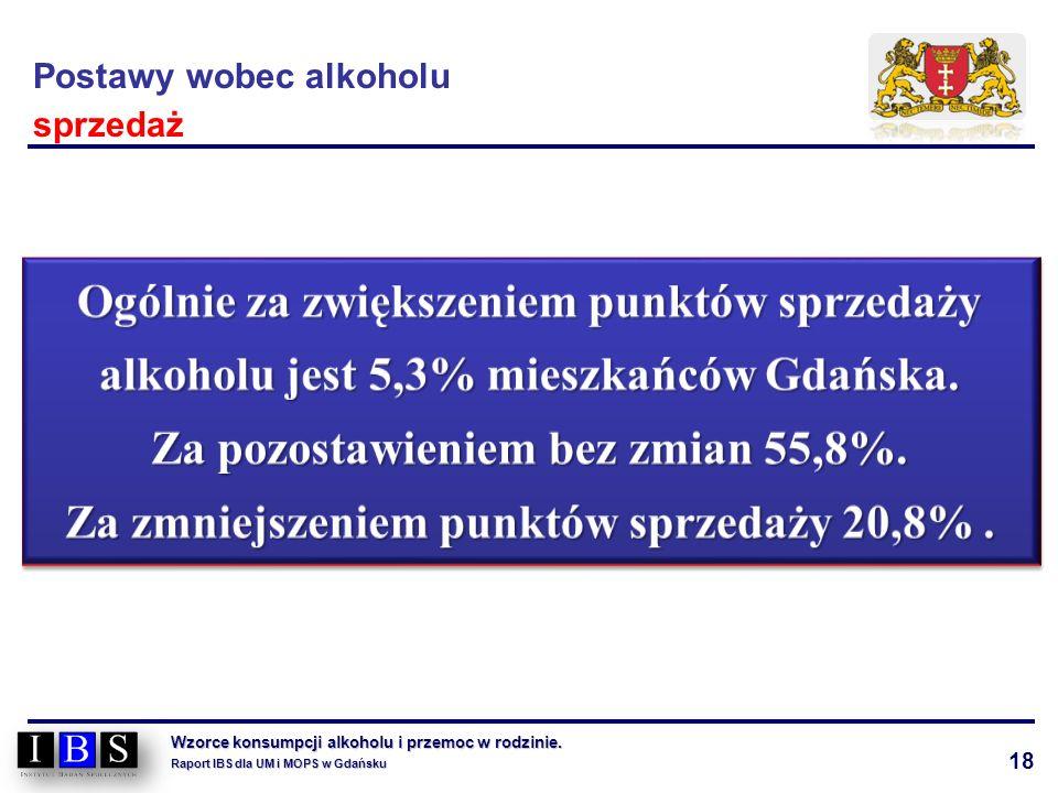 18 Wzorce konsumpcji alkoholu i przemoc w rodzinie. Raport IBS dla UM i MOPS w Gdańsku Postawy wobec alkoholu sprzedaż