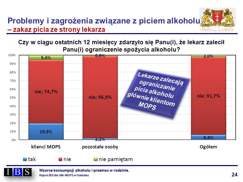 24 Wzorce konsumpcji alkoholu i przemoc w rodzinie. Raport IBS dla UM i MOPS w Gdańsku Problemy i zagrożenia związane z piciem alkoholu – zakaz picia