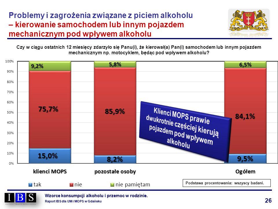 26 Wzorce konsumpcji alkoholu i przemoc w rodzinie. Raport IBS dla UM i MOPS w Gdańsku Problemy i zagrożenia związane z piciem alkoholu – kierowanie s