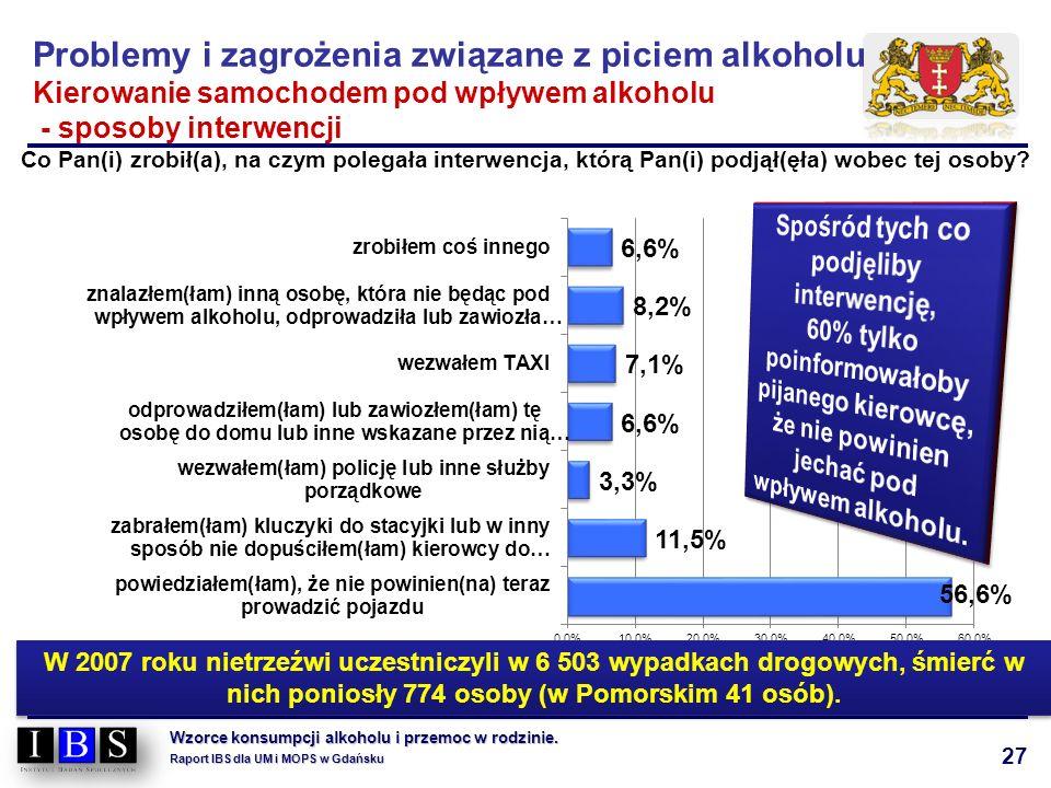 27 Wzorce konsumpcji alkoholu i przemoc w rodzinie. Raport IBS dla UM i MOPS w Gdańsku Problemy i zagrożenia związane z piciem alkoholu Kierowanie sam