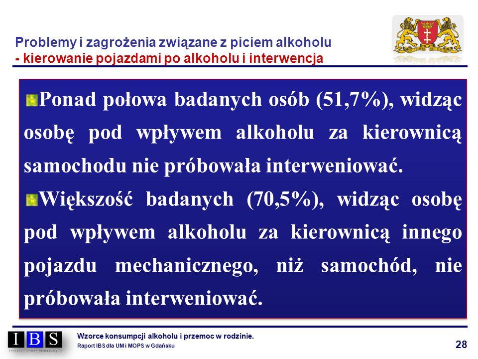 28 Wzorce konsumpcji alkoholu i przemoc w rodzinie. Raport IBS dla UM i MOPS w Gdańsku Ponad połowa badanych osób (51,7%), widząc osobę pod wpływem al