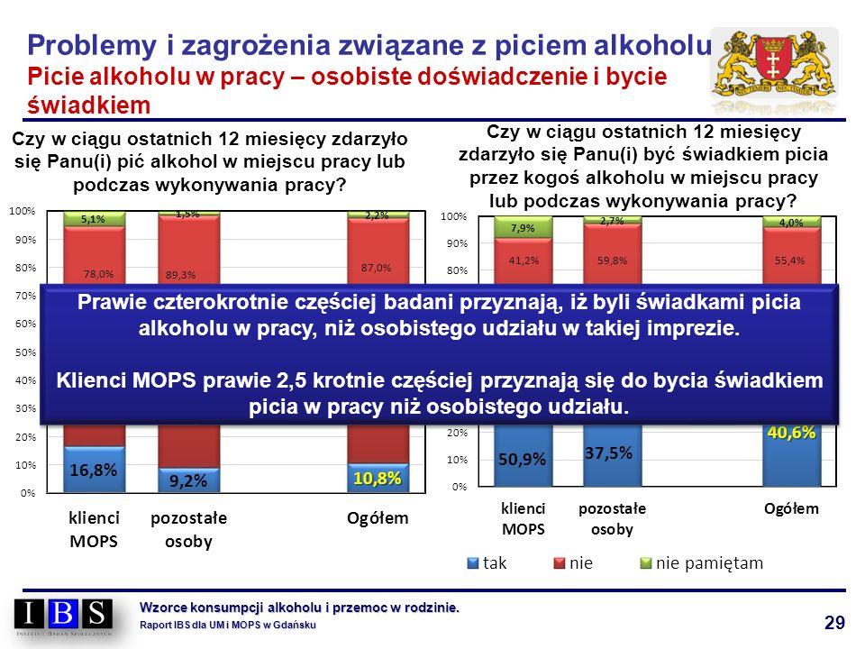 29 Wzorce konsumpcji alkoholu i przemoc w rodzinie. Raport IBS dla UM i MOPS w Gdańsku Problemy i zagrożenia związane z piciem alkoholu Picie alkoholu