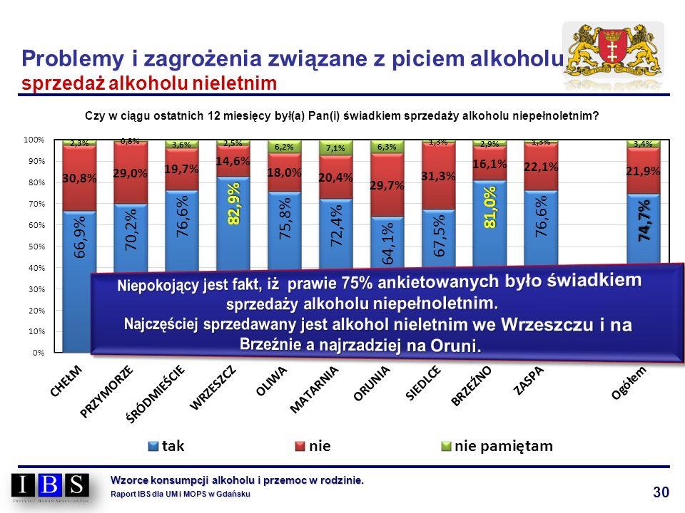 30 Wzorce konsumpcji alkoholu i przemoc w rodzinie. Raport IBS dla UM i MOPS w Gdańsku Problemy i zagrożenia związane z piciem alkoholu sprzedaż alkoh