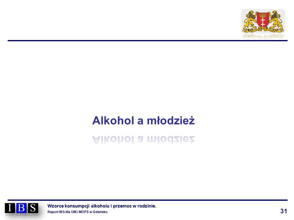 31 Wzorce konsumpcji alkoholu i przemoc w rodzinie. Raport IBS dla UM i MOPS w Gdańsku