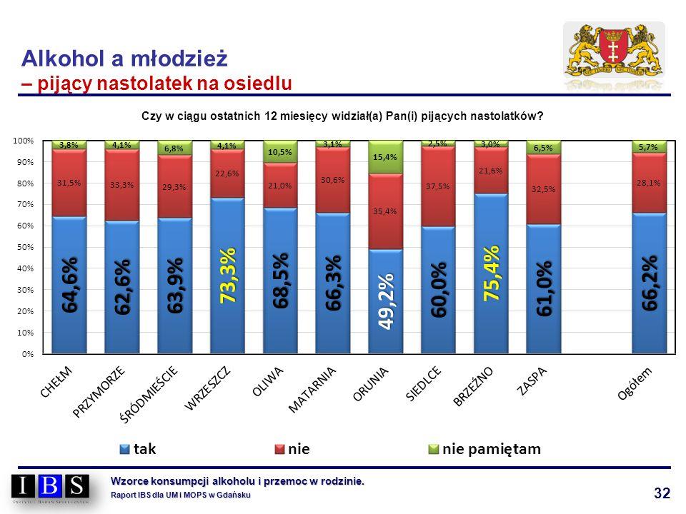 32 Wzorce konsumpcji alkoholu i przemoc w rodzinie. Raport IBS dla UM i MOPS w Gdańsku Alkohol a młodzież – pijący nastolatek na osiedlu Czy w ciągu o