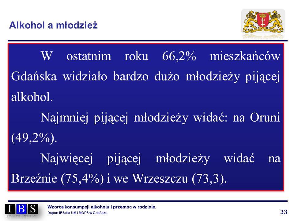 33 Wzorce konsumpcji alkoholu i przemoc w rodzinie. Raport IBS dla UM i MOPS w Gdańsku W ostatnim roku 66,2% mieszkańców Gdańska widziało bardzo dużo
