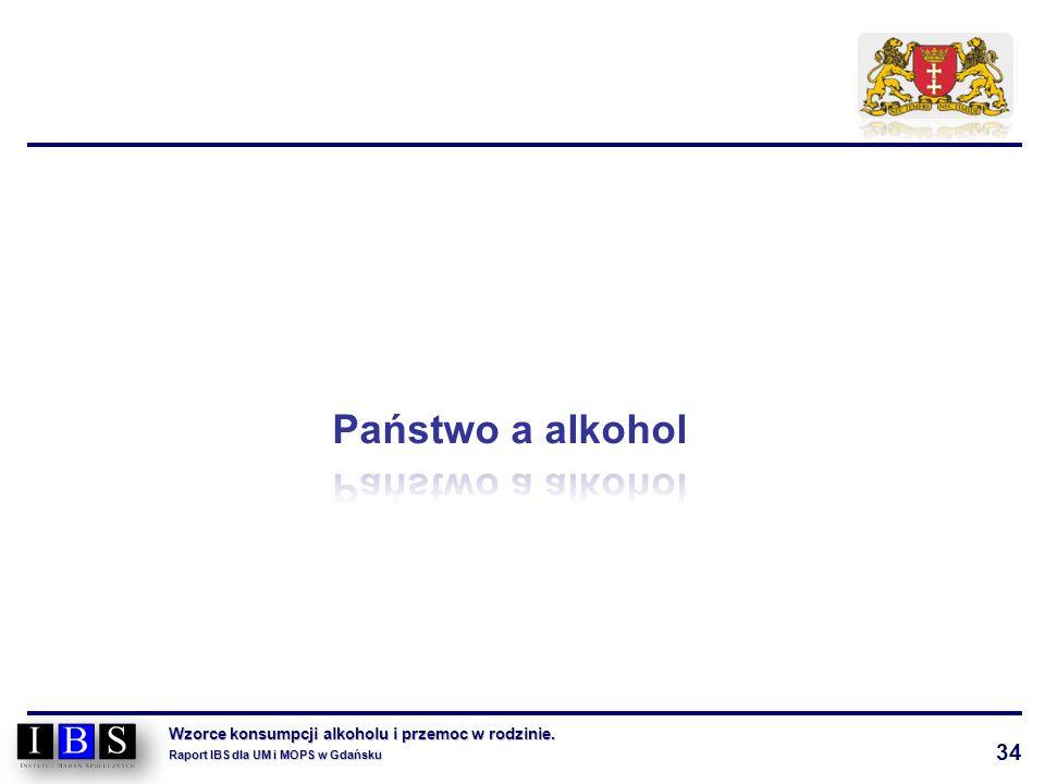 34 Wzorce konsumpcji alkoholu i przemoc w rodzinie. Raport IBS dla UM i MOPS w Gdańsku