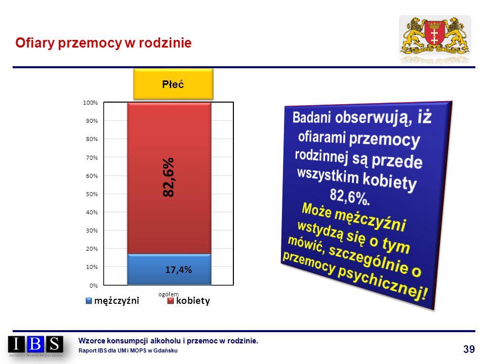 39 Wzorce konsumpcji alkoholu i przemoc w rodzinie. Raport IBS dla UM i MOPS w Gdańsku Ofiary przemocy w rodzinie Płeć