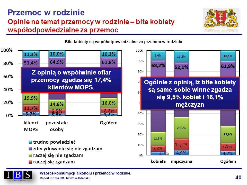 40 Wzorce konsumpcji alkoholu i przemoc w rodzinie. Raport IBS dla UM i MOPS w Gdańsku Przemoc w rodzinie Opinie na temat przemocy w rodzinie – bite k