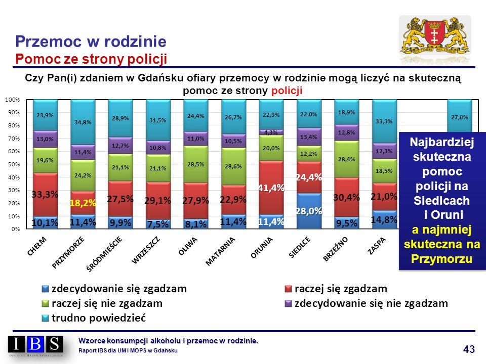 43 Wzorce konsumpcji alkoholu i przemoc w rodzinie. Raport IBS dla UM i MOPS w Gdańsku Przemoc w rodzinie Pomoc ze strony policji Czy Pan(i) zdaniem w