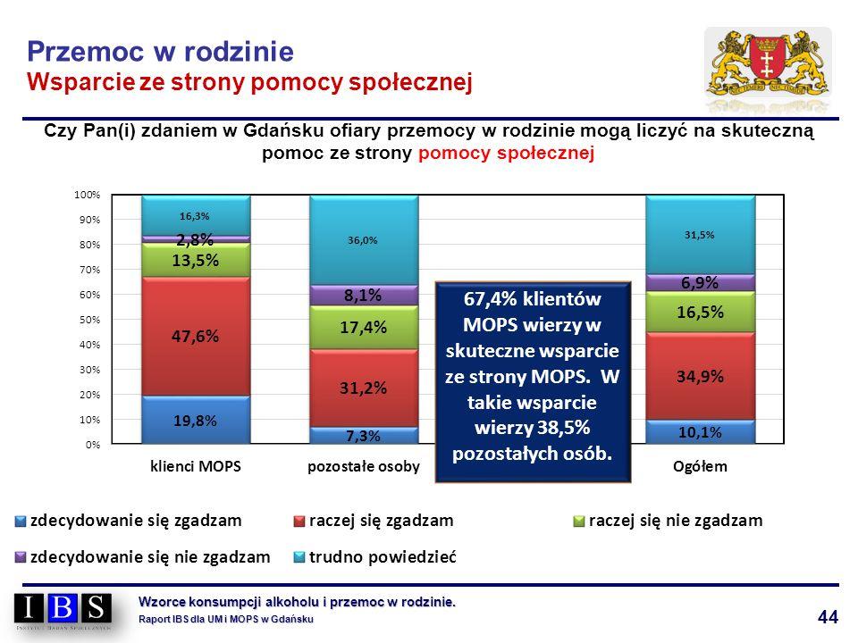 44 Wzorce konsumpcji alkoholu i przemoc w rodzinie. Raport IBS dla UM i MOPS w Gdańsku Przemoc w rodzinie Wsparcie ze strony pomocy społecznej Czy Pan