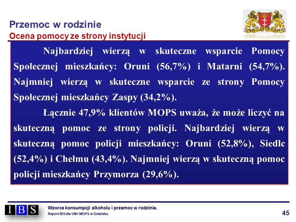 45 Wzorce konsumpcji alkoholu i przemoc w rodzinie. Raport IBS dla UM i MOPS w Gdańsku Najbardziej wierzą w skuteczne wsparcie Pomocy Społecznej miesz