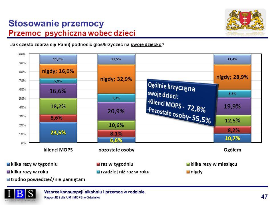 47 Wzorce konsumpcji alkoholu i przemoc w rodzinie. Raport IBS dla UM i MOPS w Gdańsku Stosowanie przemocy Przemoc psychiczna wobec dzieci Jak często