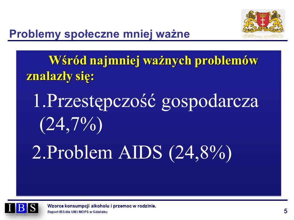 5 Wzorce konsumpcji alkoholu i przemoc w rodzinie. Raport IBS dla UM i MOPS w Gdańsku Wśród najmniej ważnych problemów znalazły się: 1.Przestępczość g
