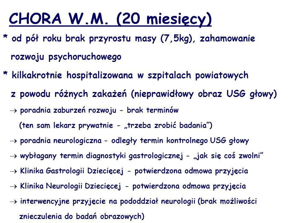 CHORA W.M.