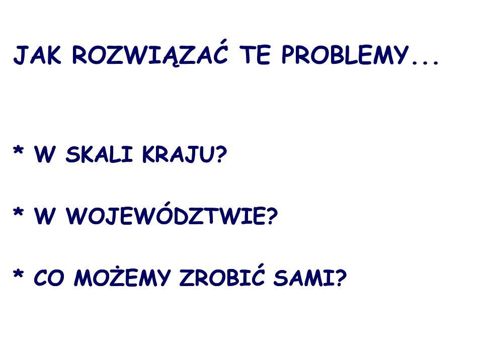 JAK ROZWIĄZAĆ TE PROBLEMY... * W SKALI KRAJU. * W WOJEWÓDZTWIE.